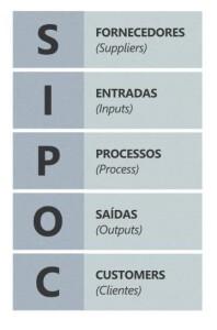 """""""Como Melhorar Processos"""", por Daniela Faria, da Opuspac 5"""