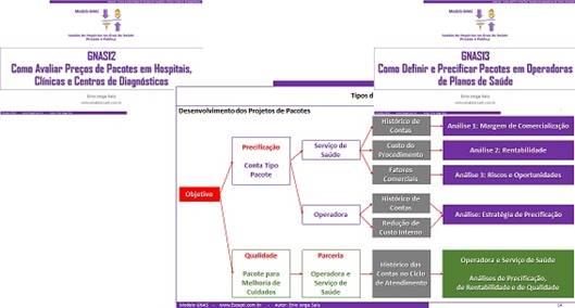 """""""A diferença entre desenvolver pacotes e inviabilizar parcerias"""", por Enio Jorge Salu 1"""