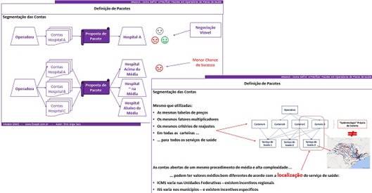 """""""A diferença entre desenvolver pacotes e inviabilizar parcerias"""", por Enio Jorge Salu 3"""