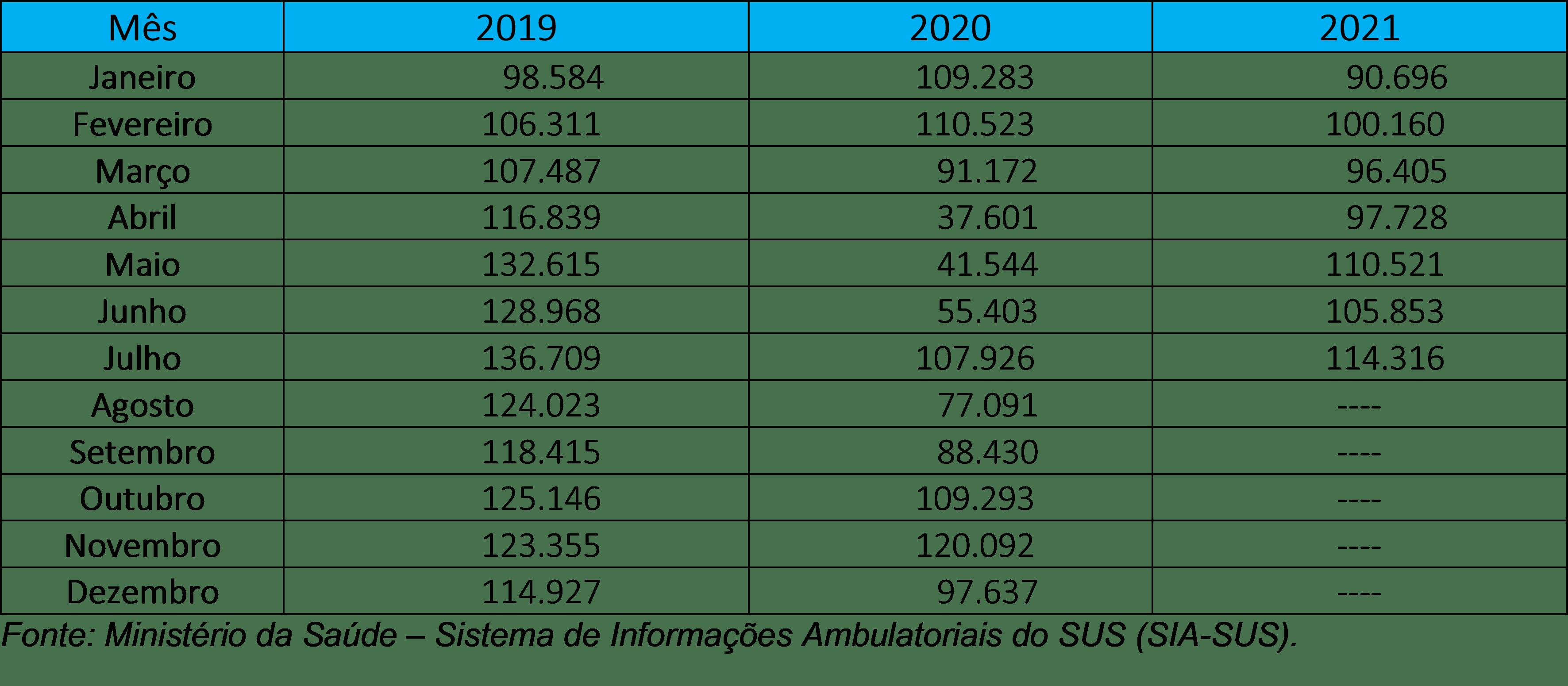 Pandemia impede consultas e cirurgias oftalmológicas, revela Conselho Brasileiro de Oftalmologia 5