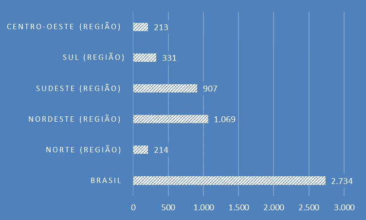 Falta de saneamento básico faz Brasil gastar R$ 108 milhões com hospitalizações 4