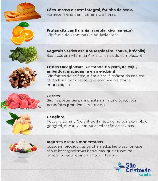 Nutricionista ensina quais alimentos aumentam a imunidade e fortalecem o organismo contra doenças 1